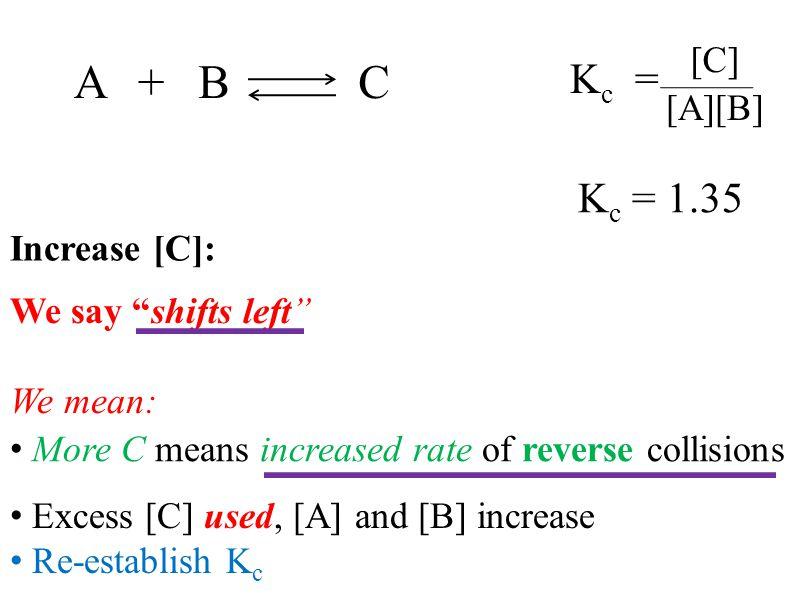 A + B C Kc = Kc = 1.35 [C] [A][B] Increase [C]: We say shifts left